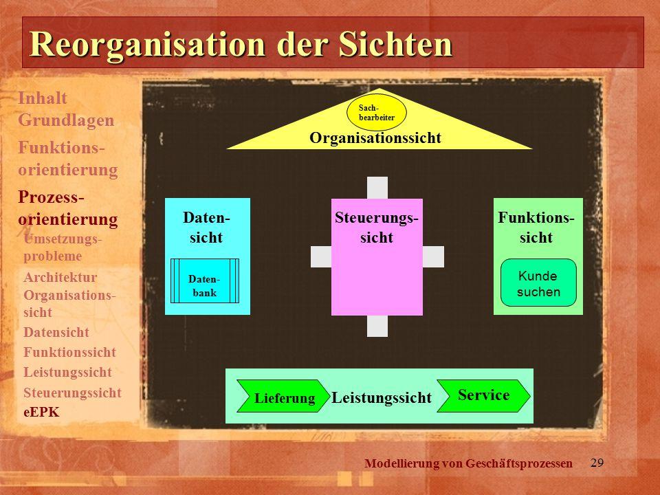 29 Modellierung von Geschäftsprozessen Reorganisation der Sichten Organisationssicht Daten- sicht Steuerungs- sicht Funktions- sicht Leistungssicht Da