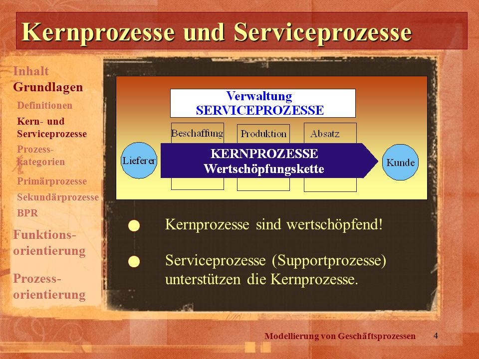 4 Kernprozesse sind wertschöpfend! Serviceprozesse (Supportprozesse) unterstützen die Kernprozesse. Modellierung von Geschäftsprozessen Kernprozesse u