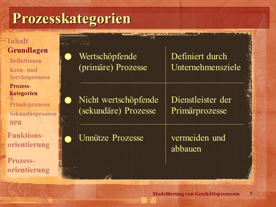5 Modellierung von Geschäftsprozessen Prozesskategorien Wertschöpfende (primäre) Prozesse Nicht wertschöpfende (sekundäre) Prozesse Unnütze Prozesse D