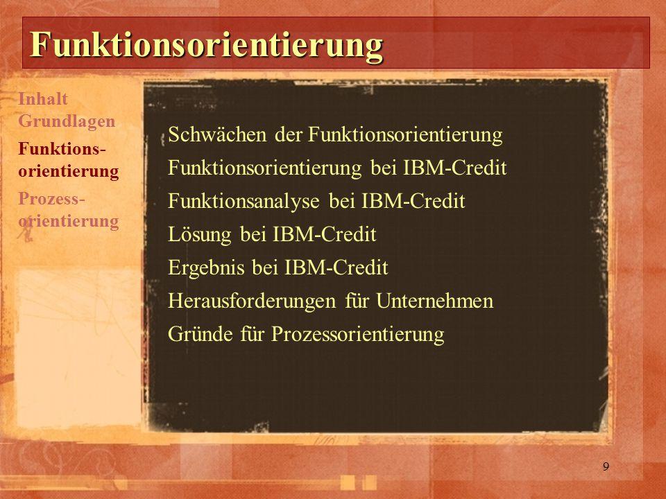 9 Funktionsorientierung Schwächen der Funktionsorientierung Funktionsorientierung bei IBM-Credit Funktionsanalyse bei IBM-Credit Lösung bei IBM-Credit Ergebnis bei IBM-Credit Herausforderungen für Unternehmen Gründe für Prozessorientierung Inhalt Grundlagen Prozess- orientierung Funktions- orientierung