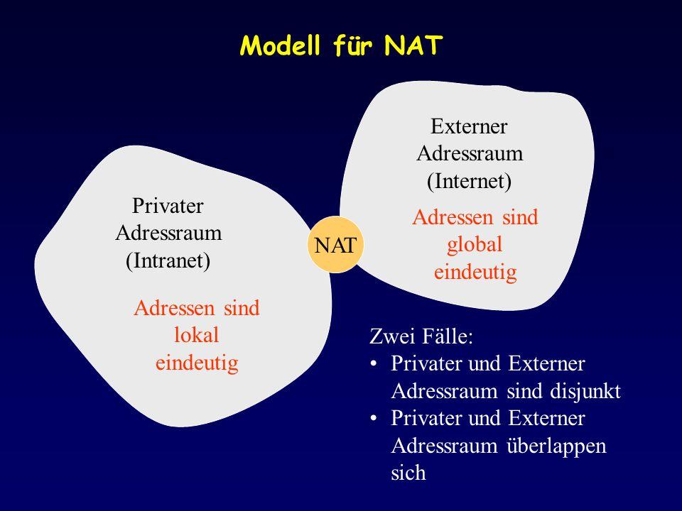 Modell für NAT Externer Adressraum (Internet) NAT Privater Adressraum (Intranet) Adressen sind global eindeutig Adressen sind lokal eindeutig Zwei Fälle: Privater und Externer Adressraum sind disjunkt Privater und Externer Adressraum überlappen sich