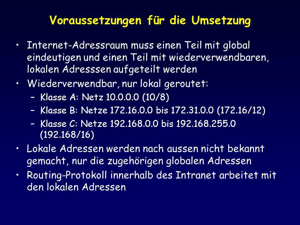 Voraussetzungen für die Umsetzung Internet-Adressraum muss einen Teil mit global eindeutigen und einen Teil mit wiederverwendbaren, lokalen Adresssen aufgeteilt werden Wiederverwendbar, nur lokal geroutet: –Klasse A: Netz 10.0.0.0 (10/8) –Klasse B: Netze 172.16.0.0 bis 172.31.0.0 (172.16/12) –Klasse C: Netze 192.168.0.0 bis 192.168.255.0 (192.168/16) Lokale Adressen werden nach aussen nicht bekannt gemacht, nur die zugehörigen globalen Adressen Routing-Protokoll innerhalb des Intranet arbeitet mit den lokalen Adressen