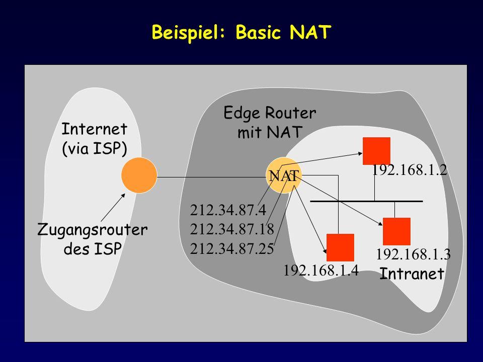 Beispiel: Basic NAT Intranet NAT Edge Router mit NAT 192.168.1.3 212.34.87.4 212.34.87.18 212.34.87.25 Internet (via ISP) Zugangsrouter des ISP 192.168.1.2 192.168.1.4