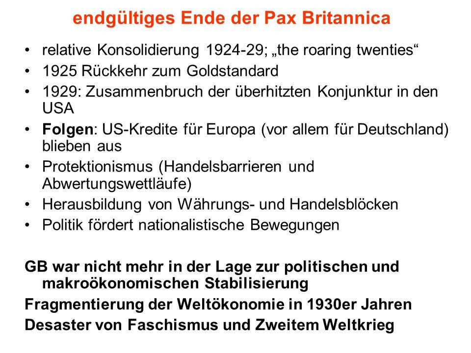 """endgültiges Ende der Pax Britannica relative Konsolidierung 1924-29; """"the roaring twenties"""" 1925 Rückkehr zum Goldstandard 1929: Zusammenbruch der übe"""