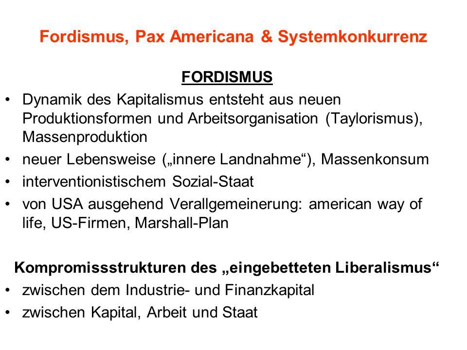 """Fordismus, Pax Americana & Systemkonkurrenz FORDISMUS Dynamik des Kapitalismus entsteht aus neuen Produktionsformen und Arbeitsorganisation (Taylorismus), Massenproduktion neuer Lebensweise (""""innere Landnahme ), Massenkonsum interventionistischem Sozial-Staat von USA ausgehend Verallgemeinerung: american way of life, US-Firmen, Marshall-Plan Kompromissstrukturen des """"eingebetteten Liberalismus zwischen dem Industrie- und Finanzkapital zwischen Kapital, Arbeit und Staat"""
