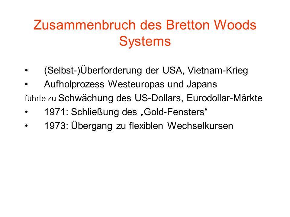 """Zusammenbruch des Bretton Woods Systems (Selbst-)Überforderung der USA, Vietnam-Krieg Aufholprozess Westeuropas und Japans führte zu Schwächung des US-Dollars, Eurodollar-Märkte 1971: Schließung des """"Gold-Fensters 1973: Übergang zu flexiblen Wechselkursen"""