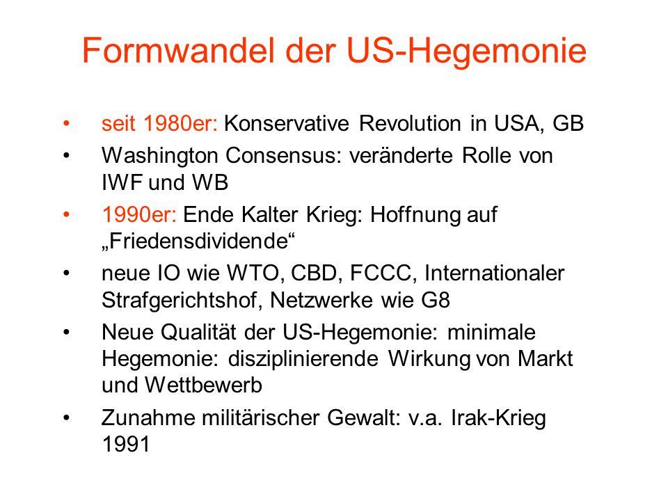 """Formwandel der US-Hegemonie seit 1980er: Konservative Revolution in USA, GB Washington Consensus: veränderte Rolle von IWF und WB 1990er: Ende Kalter Krieg: Hoffnung auf """"Friedensdividende neue IO wie WTO, CBD, FCCC, Internationaler Strafgerichtshof, Netzwerke wie G8 Neue Qualität der US-Hegemonie: minimale Hegemonie: disziplinierende Wirkung von Markt und Wettbewerb Zunahme militärischer Gewalt: v.a."""