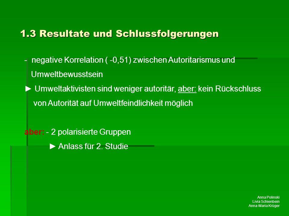 Anna Polinski Livia Schienbein Anna-Maria Krüger 1.3 Resultate und Schlussfolgerungen - negative Korrelation ( -0,51) zwischen Autoritarismus und Umwe