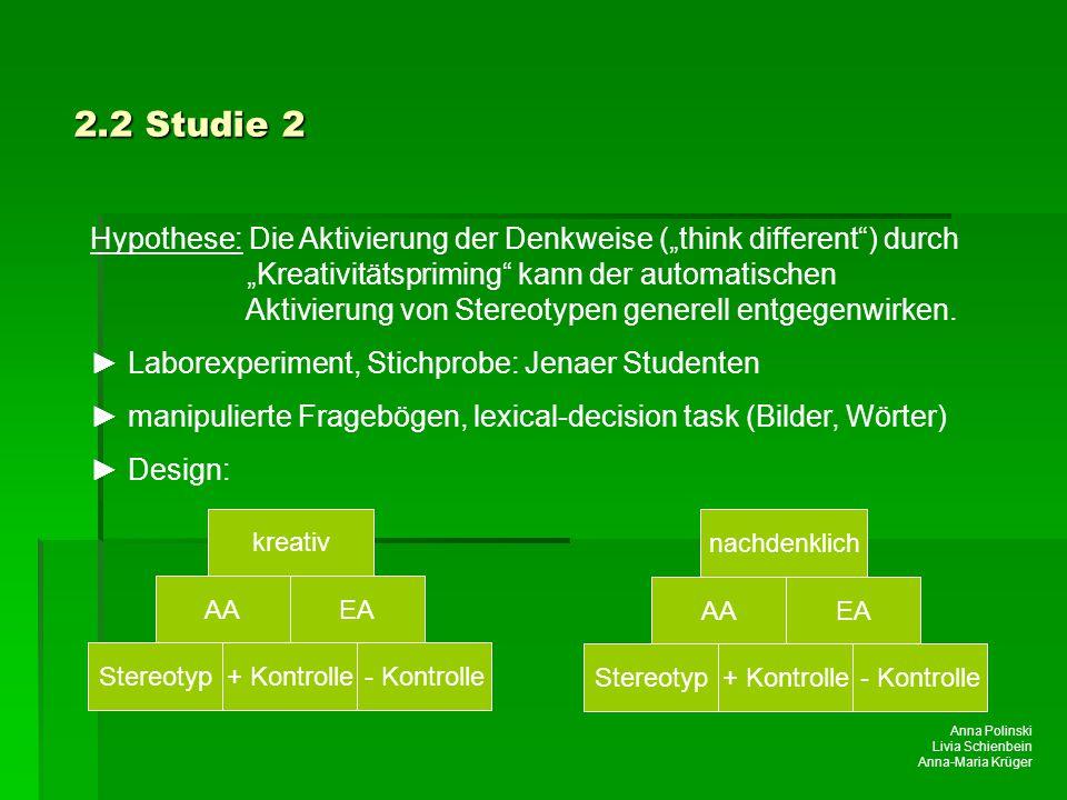 """Anna Polinski Livia Schienbein Anna-Maria Krüger 2.2 Studie 2 Hypothese: Die Aktivierung der Denkweise (""""think different"""") durch """"Kreativitätspriming"""""""