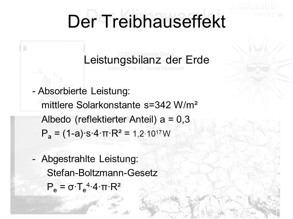 Der Treibhauseffekt Leistungsbilanz der Erde - Absorbierte Leistung: mittlere Solarkonstante s=342 W/m² Albedo (reflektierter Anteil) a = 0,3 P a = (1