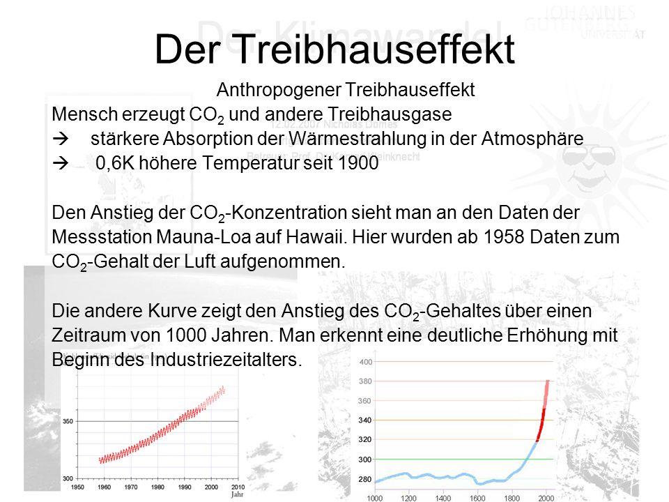 Der Treibhauseffekt Anthropogener Treibhauseffekt Mensch erzeugt CO 2 und andere Treibhausgase  stärkere Absorption der Wärmestrahlung in der Atmosph