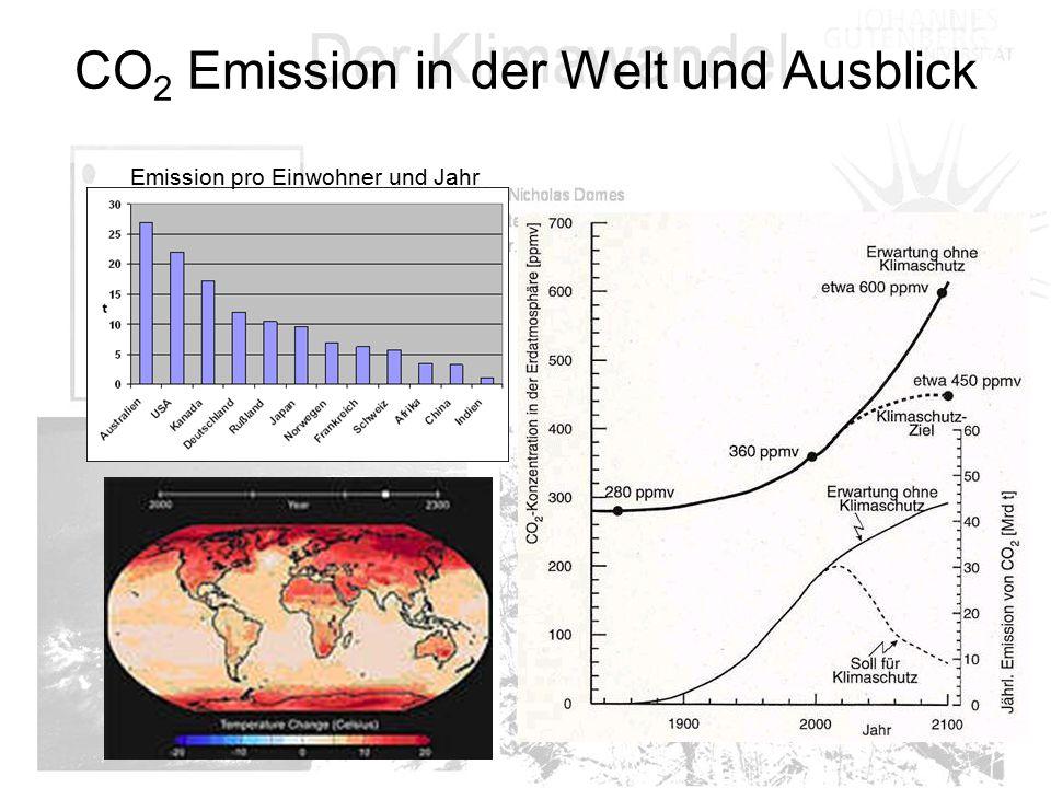 CO 2 Emission in der Welt und Ausblick Emission pro Einwohner und Jahr