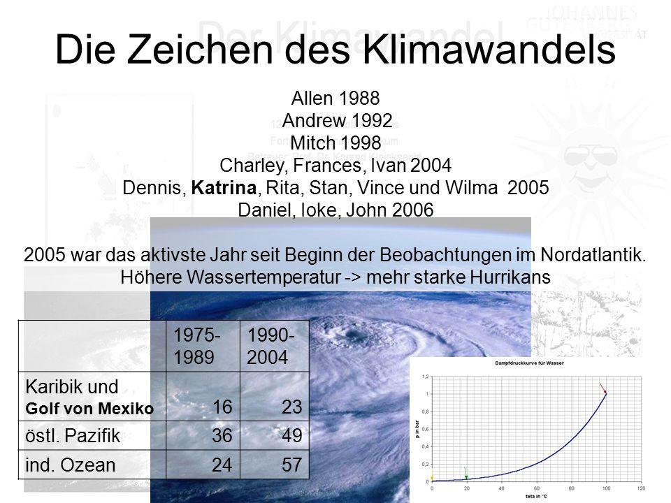 Die Zeichen des Klimawandels Allen 1988 Andrew 1992 Mitch 1998 Charley, Frances, Ivan 2004 Dennis, Katrina, Rita, Stan, Vince und Wilma 2005 Daniel, I