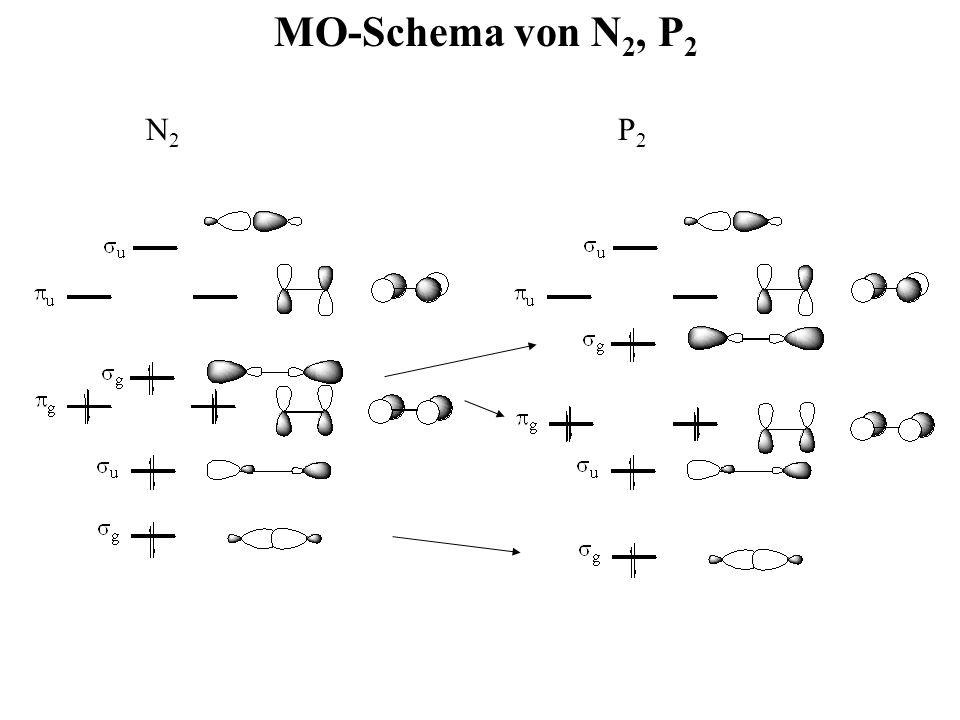 MO-Schema von N 2, P 2 N2N2 P2P2