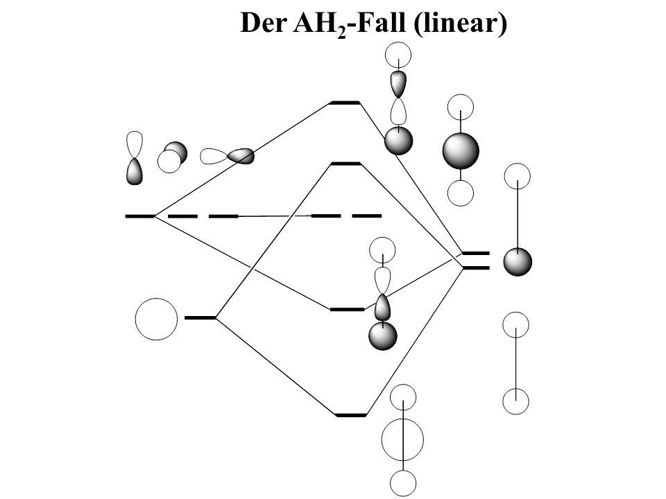 Der AH 2 -Fall (linear)