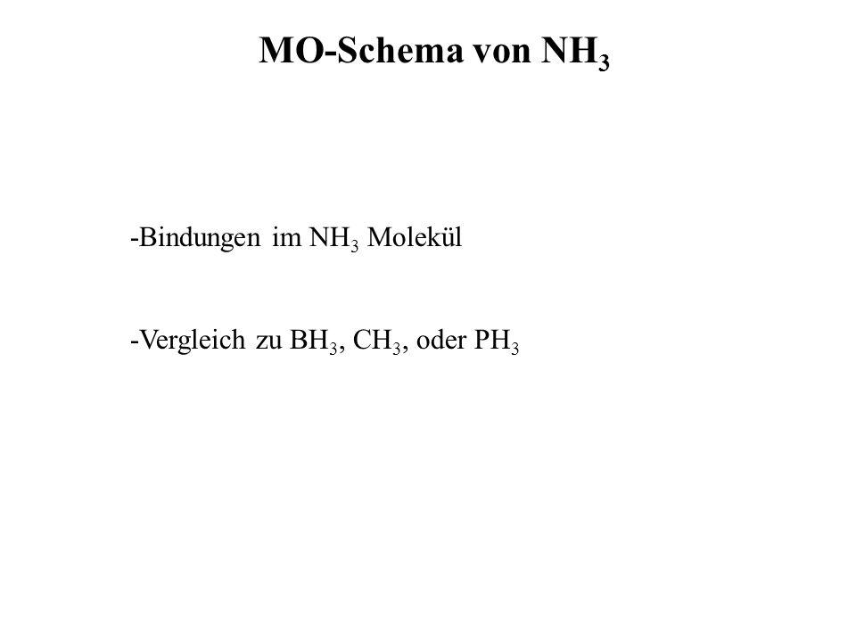 MO-Schema von NH 3 -Bindungen im NH 3 Molekül -Vergleich zu BH 3, CH 3, oder PH 3