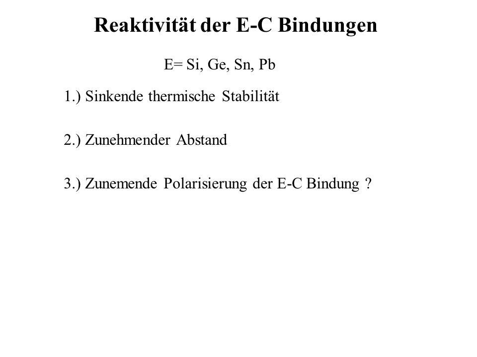 Reaktivität der E-C Bindungen E= Si, Ge, Sn, Pb 1.) Sinkende thermische Stabilität 2.) Zunehmender Abstand 3.) Zunemende Polarisierung der E-C Bindung
