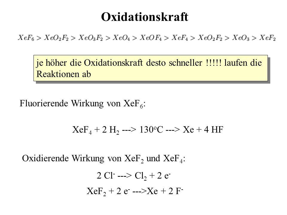 Oxidationskraft je höher die Oxidationskraft desto schneller !!!!! laufen die Reaktionen ab je höher die Oxidationskraft desto schneller !!!!! laufen