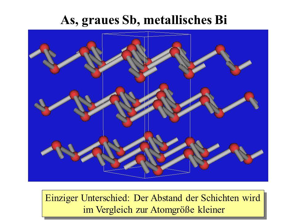As, graues Sb, metallisches Bi Einziger Unterschied: Der Abstand der Schichten wird im Vergleich zur Atomgröße kleiner Einziger Unterschied: Der Absta
