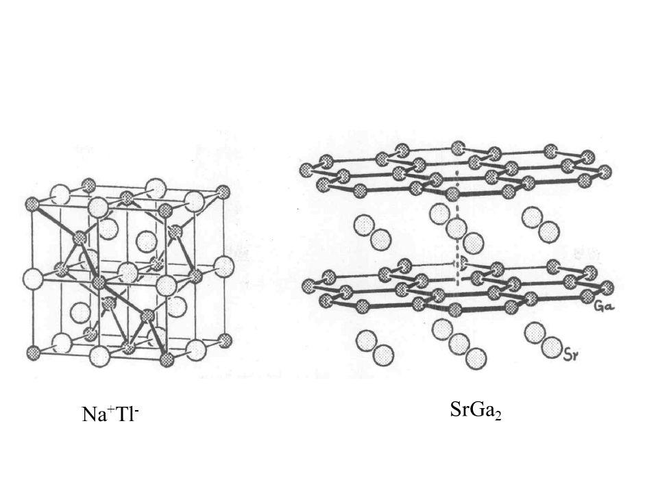 Na + Tl - SrGa 2