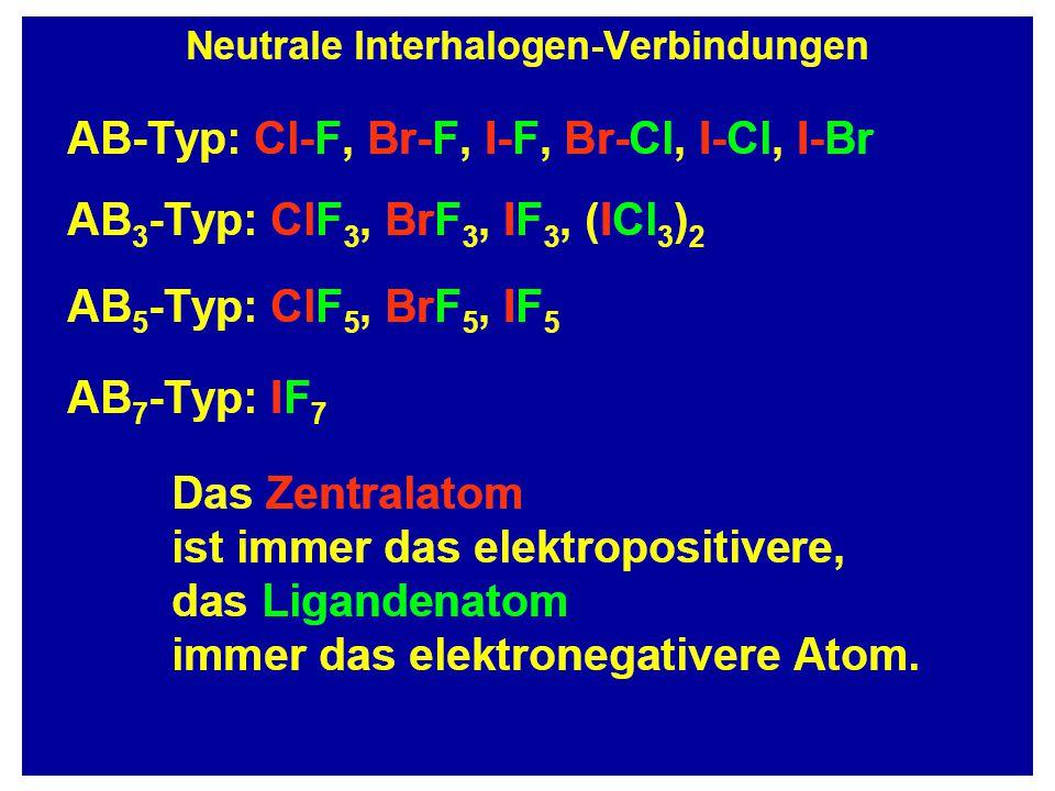 Ringe-Käfige-Cluster S4N4S4N4