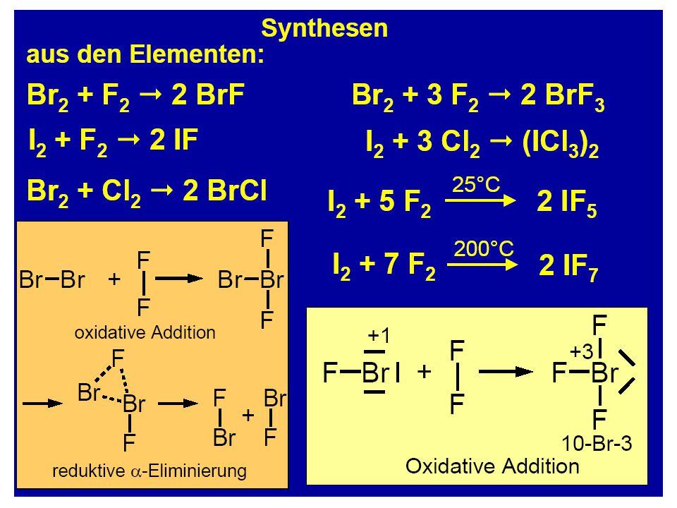 As, graues Sb, metallisches Bi Einziger Unterschied: Der Abstand der Schichten wird im Vergleich zur Atomgröße kleiner Einziger Unterschied: Der Abstand der Schichten wird im Vergleich zur Atomgröße kleiner