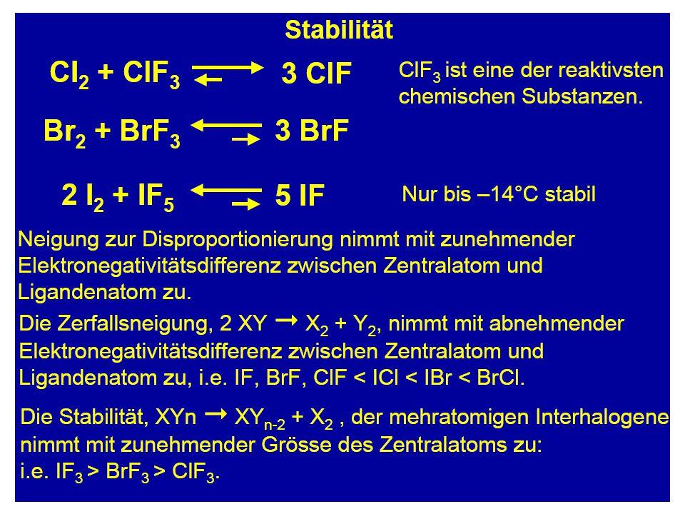 Substitutionen des F-Liganden Weitere Reaktivität XeF 6 + HSO 3 F ---> F 5 XeOSO 2 F+ HF 2 XeF 6 + SiO 2 ---> 2 XeOF 4 + SiF 4