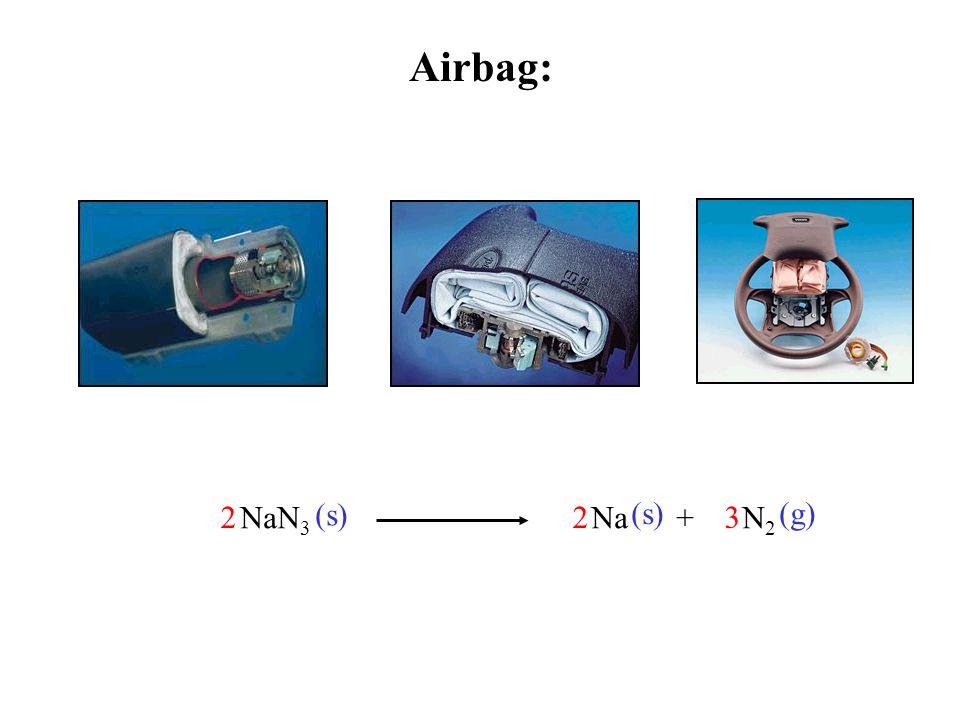 Airbag: NaN 3 Na + N 2 (s) (g) 223