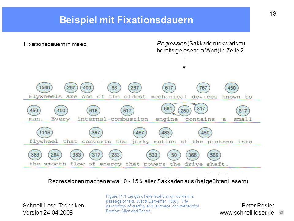 Schnell-Lese-Techniken Version 24.04.2008 Peter Rösler www.schnell-leser.de 13 Beispiel mit Fixationsdauern Figure 11.1 Length of eye fixations on wor