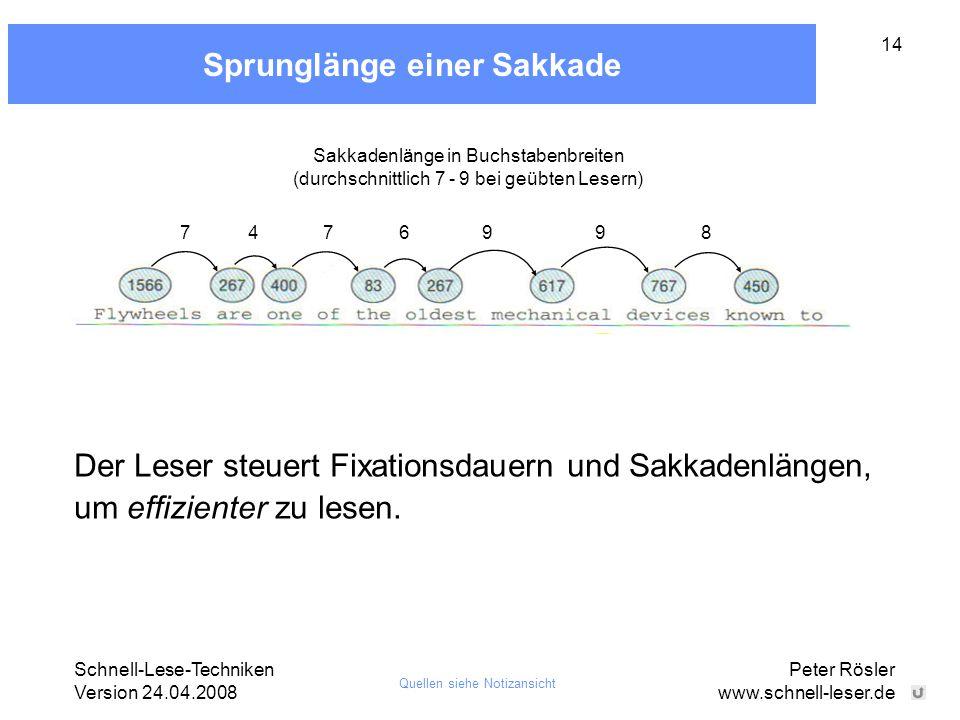Schnell-Lese-Techniken Version 24.04.2008 Peter Rösler www.schnell-leser.de 14 Sprunglänge einer Sakkade 7 Sakkadenlänge in Buchstabenbreiten (durchsc