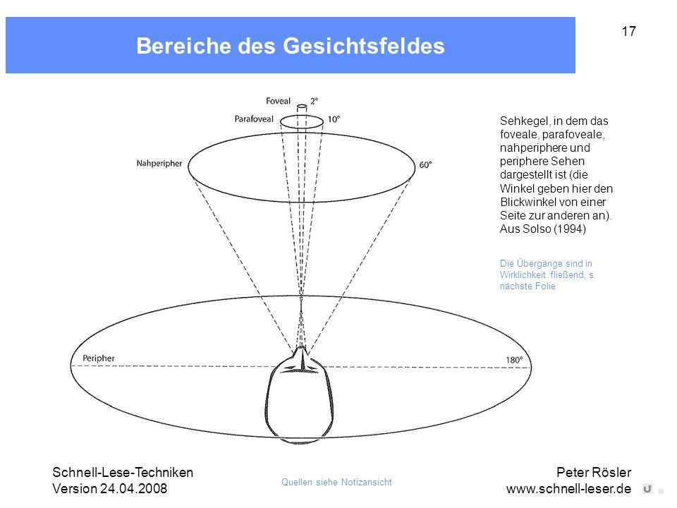 Schnell-Lese-Techniken Version 24.04.2008 Peter Rösler www.schnell-leser.de 17 Bereiche des Gesichtsfeldes Sehkegel, in dem das foveale, parafoveale,