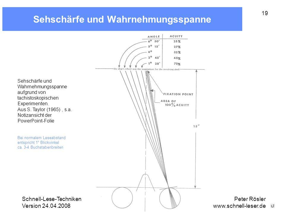 Schnell-Lese-Techniken Version 24.04.2008 Peter Rösler www.schnell-leser.de 19 Sehschärfe und Wahrnehmungsspanne Sehschärfe und Wahrnehmungsspanne auf