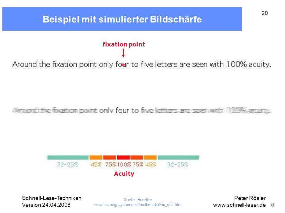 Schnell-Lese-Techniken Version 24.04.2008 Peter Rösler www.schnell-leser.de 20 Beispiel mit simulierter Bildschärfe Quelle: Hunziker www.learning-syst