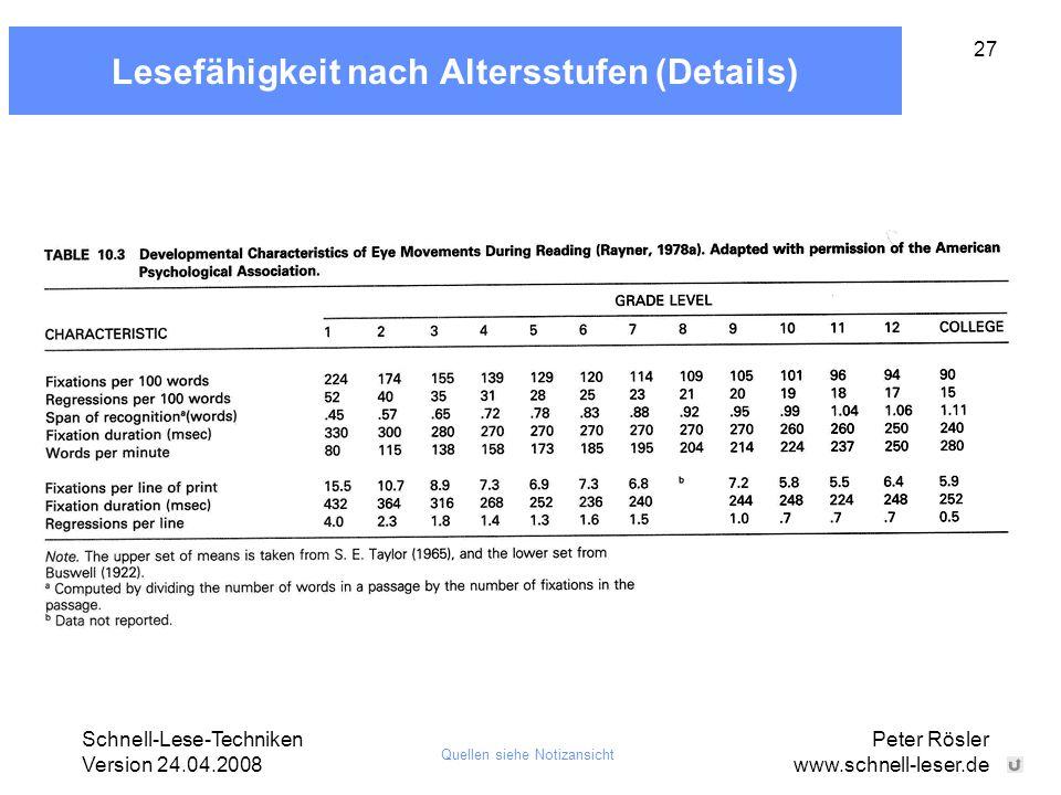 Schnell-Lese-Techniken Version 24.04.2008 Peter Rösler www.schnell-leser.de 27 Lesefähigkeit nach Altersstufen (Details)... Quellen siehe Notizansicht
