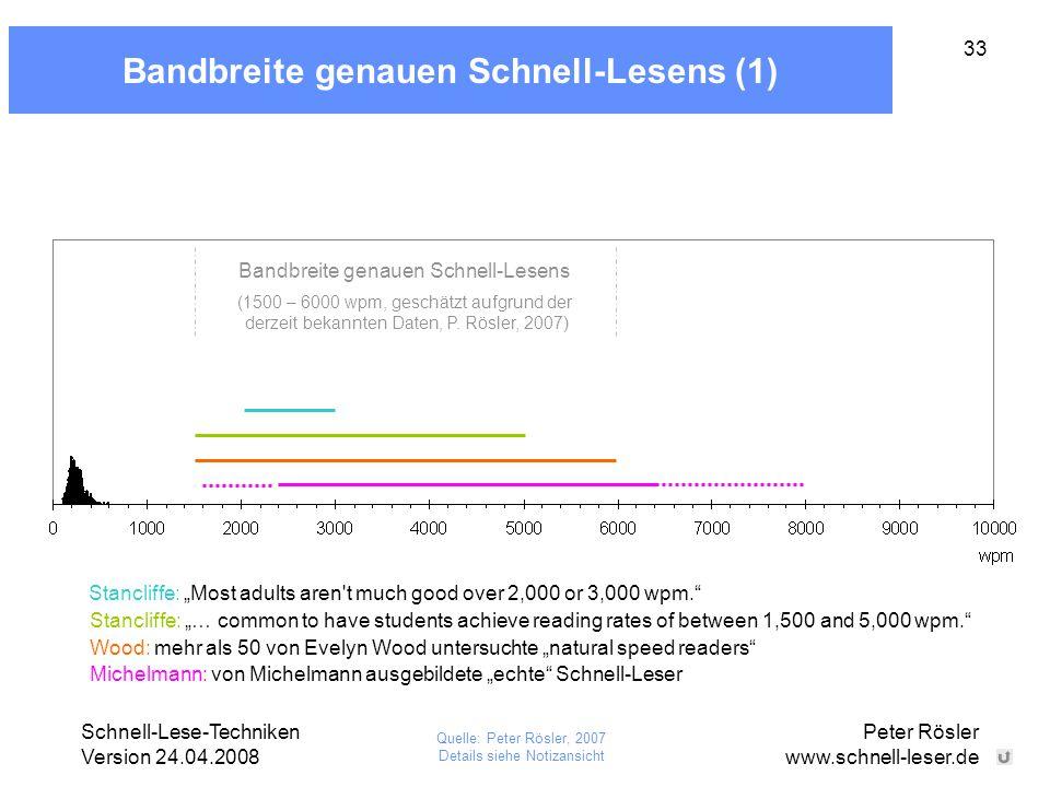 """Schnell-Lese-Techniken Version 24.04.2008 Peter Rösler www.schnell-leser.de 33 Bandbreite genauen Schnell-Lesens (1) Stancliffe: """"Most adults aren't m"""