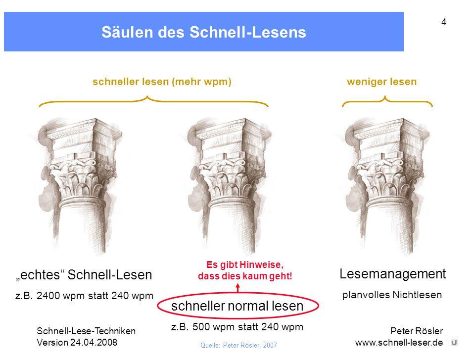 Schnell-Lese-Techniken Version 24.04.2008 Peter Rösler www.schnell-leser.de 4 Säulen des Schnell-Lesens Lesemanagement planvolles Nichtlesen schneller