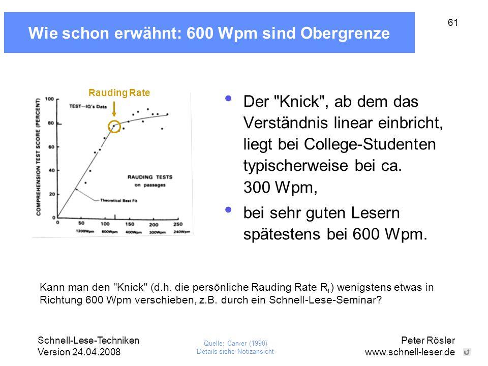 Schnell-Lese-Techniken Version 24.04.2008 Peter Rösler www.schnell-leser.de 61 Wie schon erwähnt: 600 Wpm sind Obergrenze Der