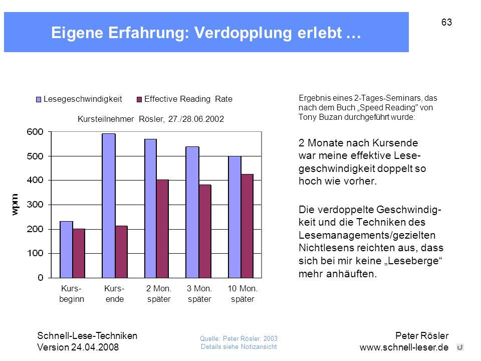 Schnell-Lese-Techniken Version 24.04.2008 Peter Rösler www.schnell-leser.de 63 LesegeschwindigkeitEffective Reading Rate Kurs- beginn Kurs- ende 2 Mon