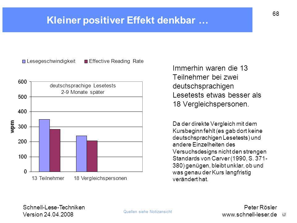 Schnell-Lese-Techniken Version 24.04.2008 Peter Rösler www.schnell-leser.de 68 Kleiner positiver Effekt denkbar … Immerhin waren die 13 Teilnehmer bei