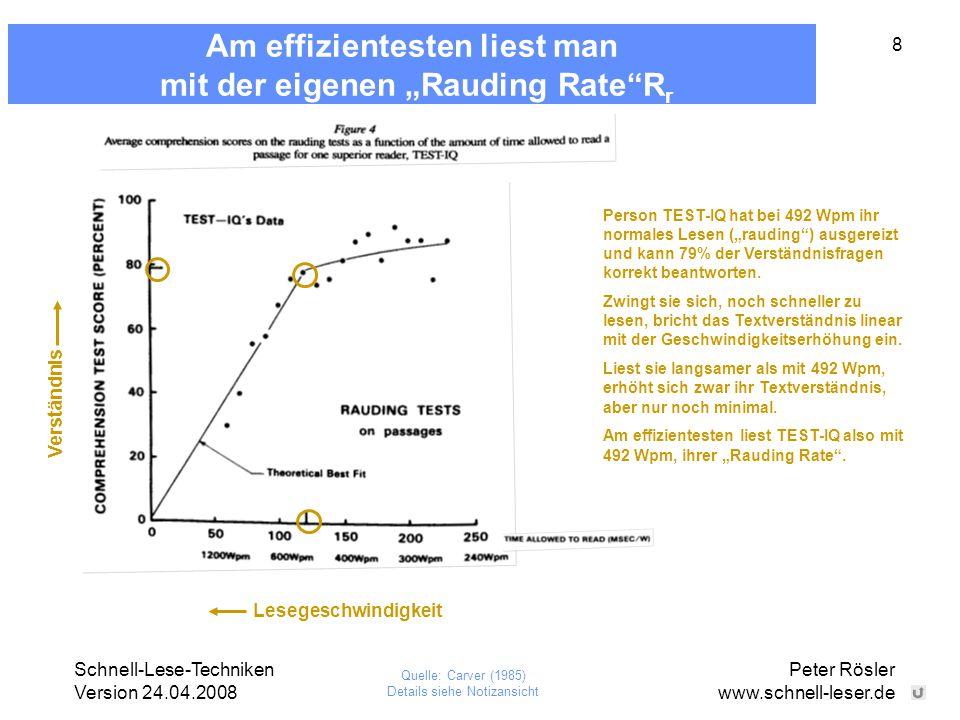 """Schnell-Lese-Techniken Version 24.04.2008 Peter Rösler www.schnell-leser.de 8 Am effizientesten liest man mit der eigenen """"Rauding Rate""""R r Quelle: Ca"""