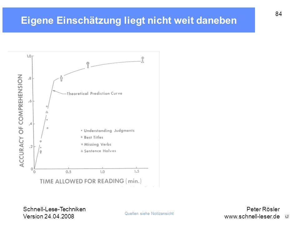 Schnell-Lese-Techniken Version 24.04.2008 Peter Rösler www.schnell-leser.de 84 Eigene Einschätzung liegt nicht weit daneben Quellen siehe Notizansicht