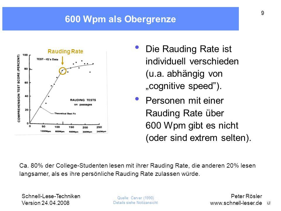 Schnell-Lese-Techniken Version 24.04.2008 Peter Rösler www.schnell-leser.de 9 600 Wpm als Obergrenze Die Rauding Rate ist individuell verschieden (u.a