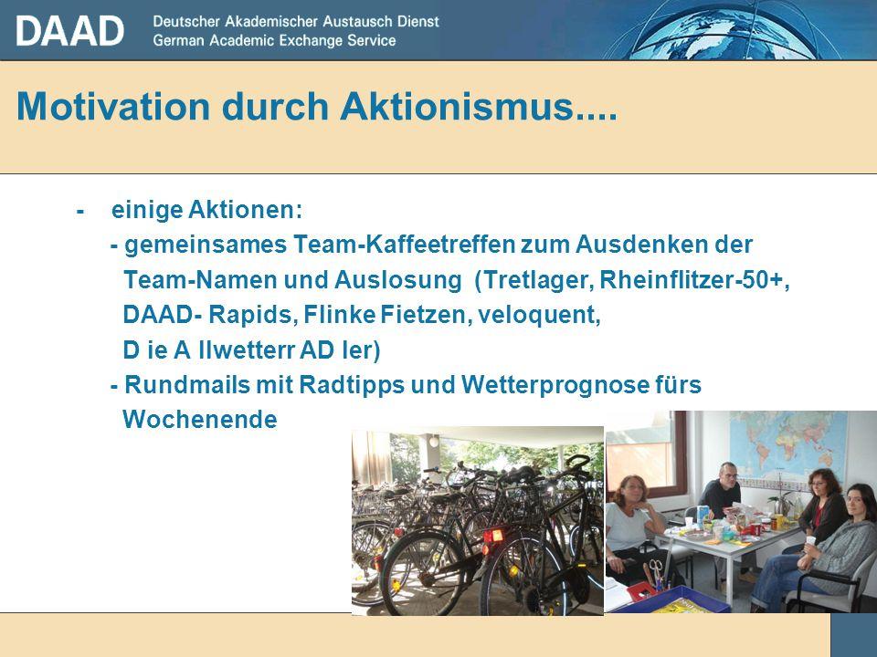 Motivation durch Aktionismus.... - einige Aktionen: - gemeinsames Team-Kaffeetreffen zum Ausdenken der Team-Namen und Auslosung (Tretlager, Rheinflitz