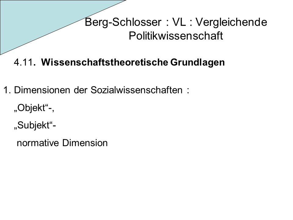 """Berg-Schlosser : VL : Vergleichende Politikwissenschaft 4.11. Wissenschaftstheoretische Grundlagen 1.Dimensionen der Sozialwissenschaften : """"Objekt""""-,"""