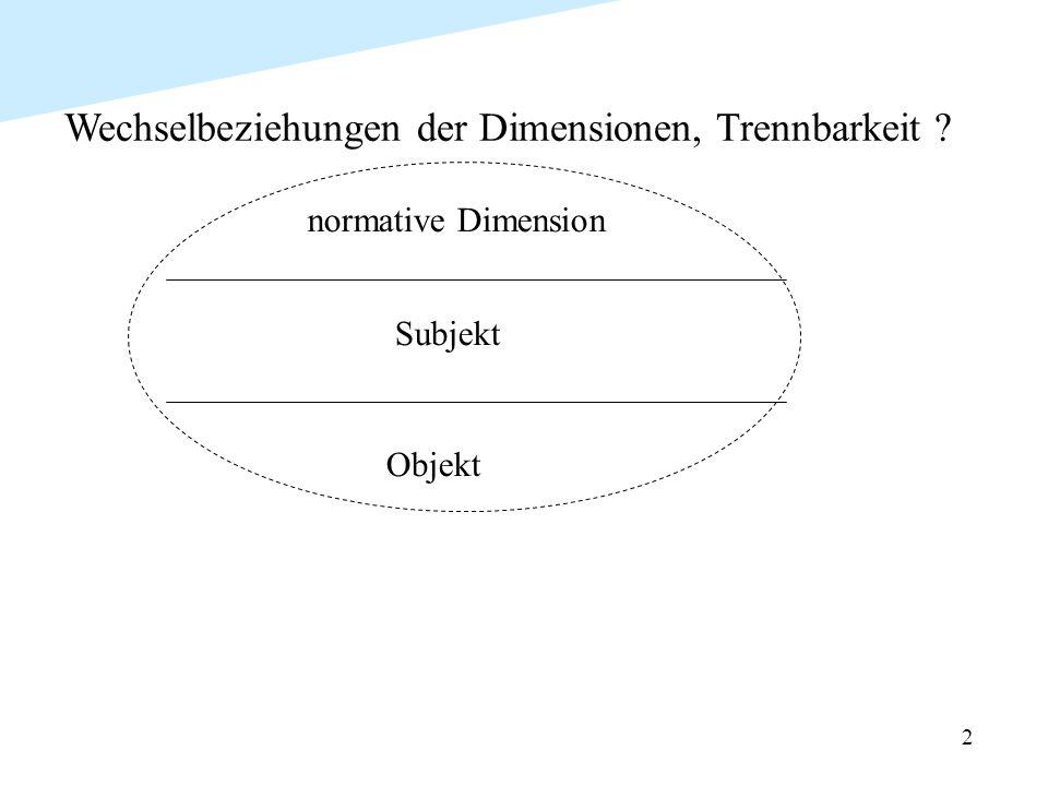 2 Wechselbeziehungen der Dimensionen, Trennbarkeit ? normative Dimension Subjekt Objekt