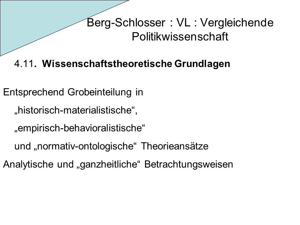 """Berg-Schlosser : VL : Vergleichende Politikwissenschaft 4.11. Wissenschaftstheoretische Grundlagen Entsprechend Grobeinteilung in """"historisch-material"""