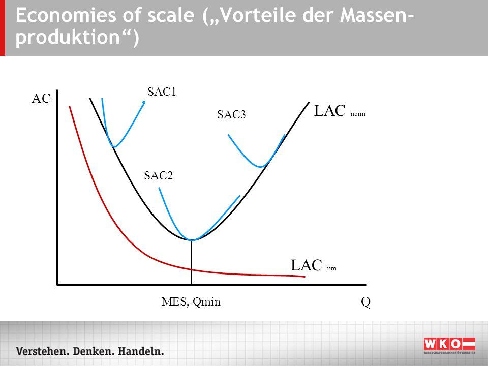 """Economies of scale (""""Vorteile der Massen- produktion ) AC Q MES, Qmin LAC norm SAC1 SAC2 SAC3 LAC nm"""