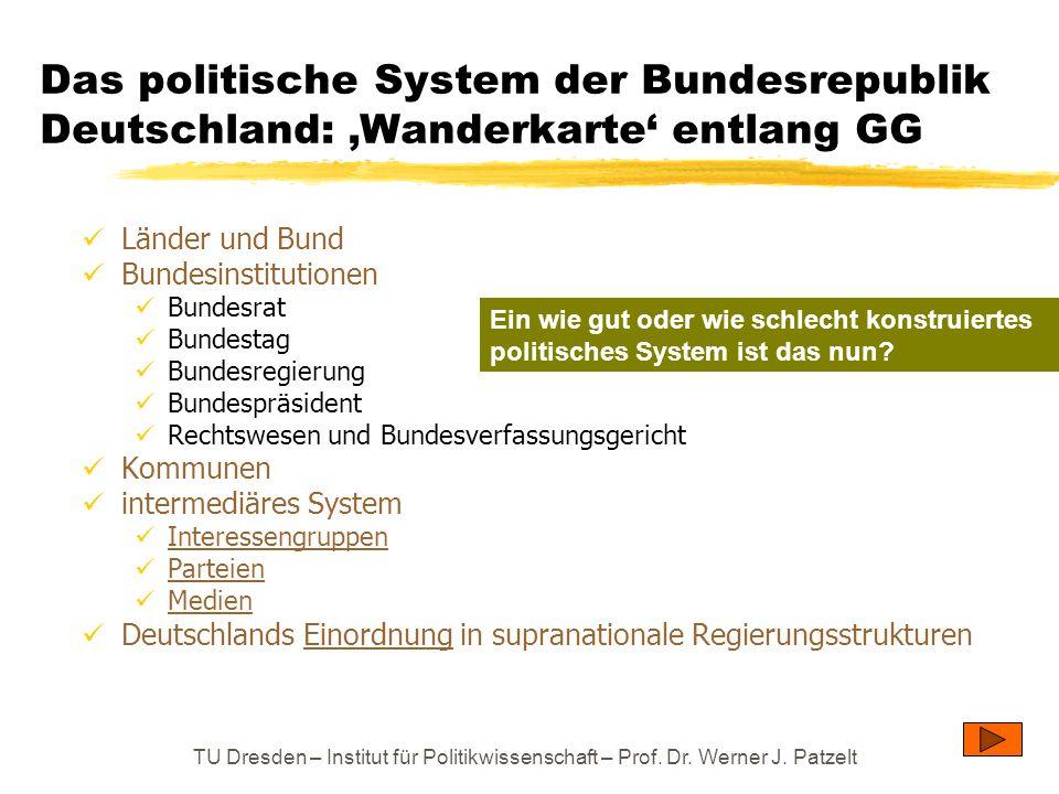TU Dresden – Institut für Politikwissenschaft – Prof. Dr. Werner J. Patzelt Länder und Bund Bundesinstitutionen Bundesrat Bundestag Bundesregierung Bu