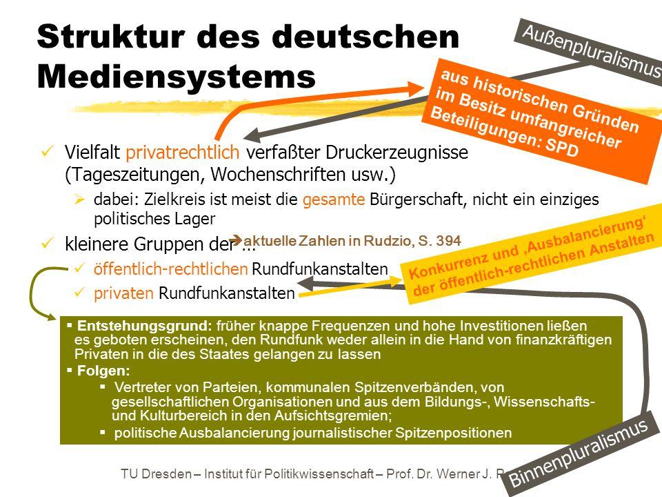 TU Dresden – Institut für Politikwissenschaft – Prof. Dr. Werner J. Patzelt Struktur des deutschen Mediensystems Vielfalt privatrechtlich verfaßter Dr