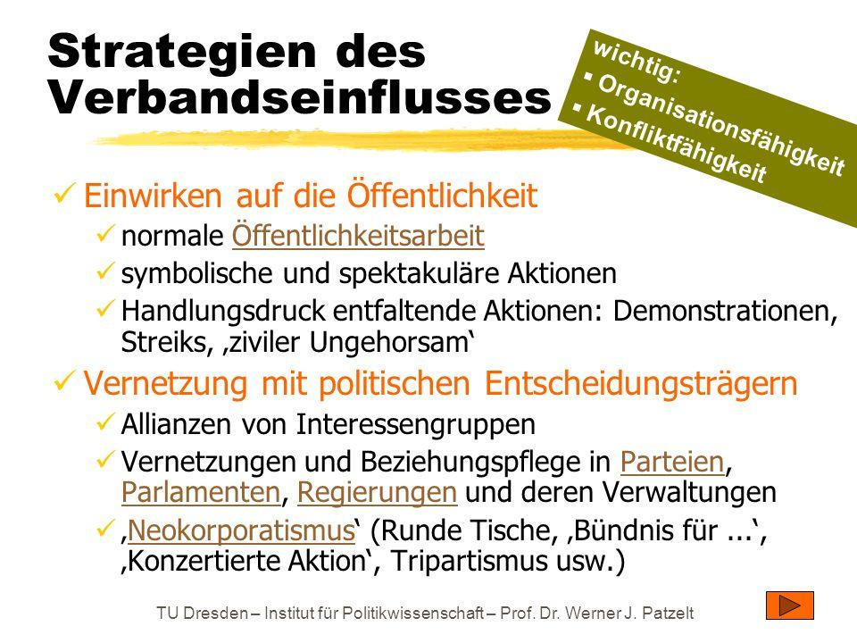 TU Dresden – Institut für Politikwissenschaft – Prof. Dr. Werner J. Patzelt Strategien des Verbandseinflusses Einwirken auf die Öffentlichkeit normale